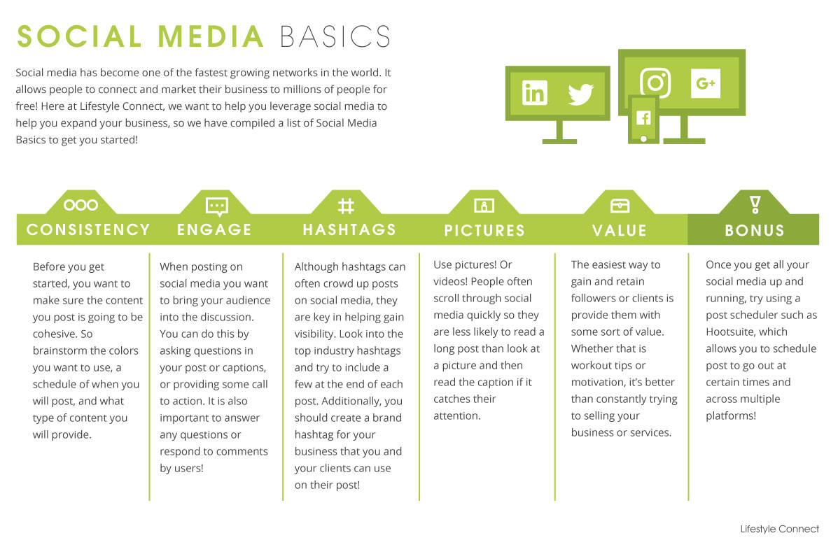 Lifestyle Connect Social Media Infographic