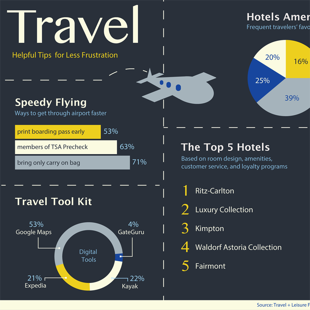 travel infographic thumb